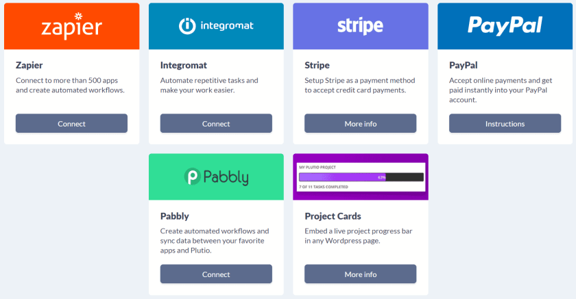 plutio automations and integrations