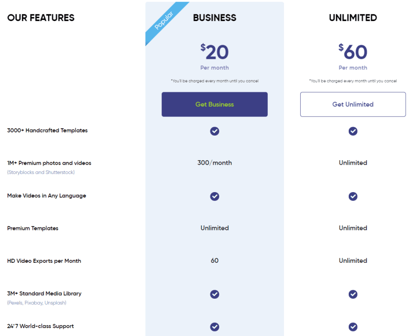 Invideo monthly pricing