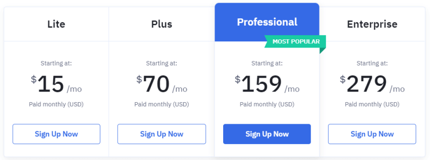 Monthly pricing of ActiveCampaign