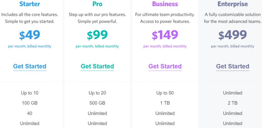 Nifty pricing