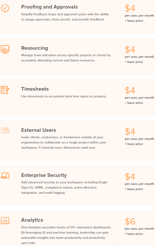 Workspace add-on pricing