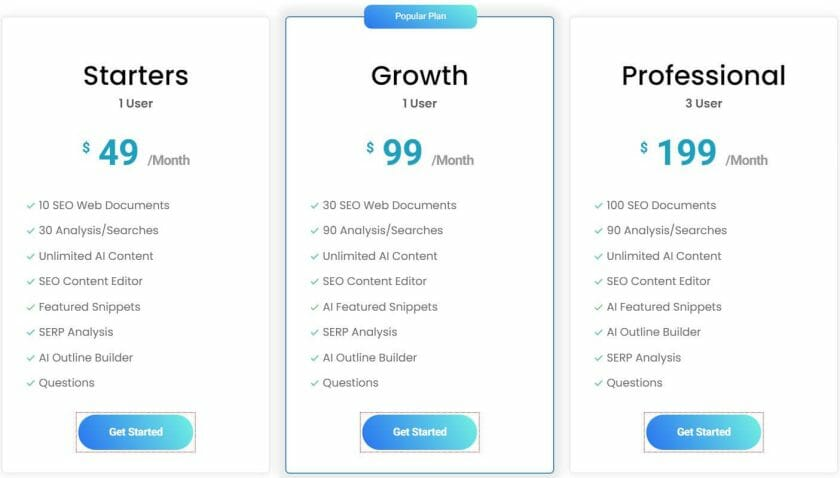 Outranking pricing