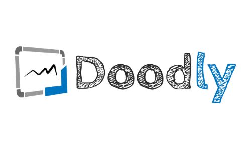 Doodly Review – Whiteboard animations
